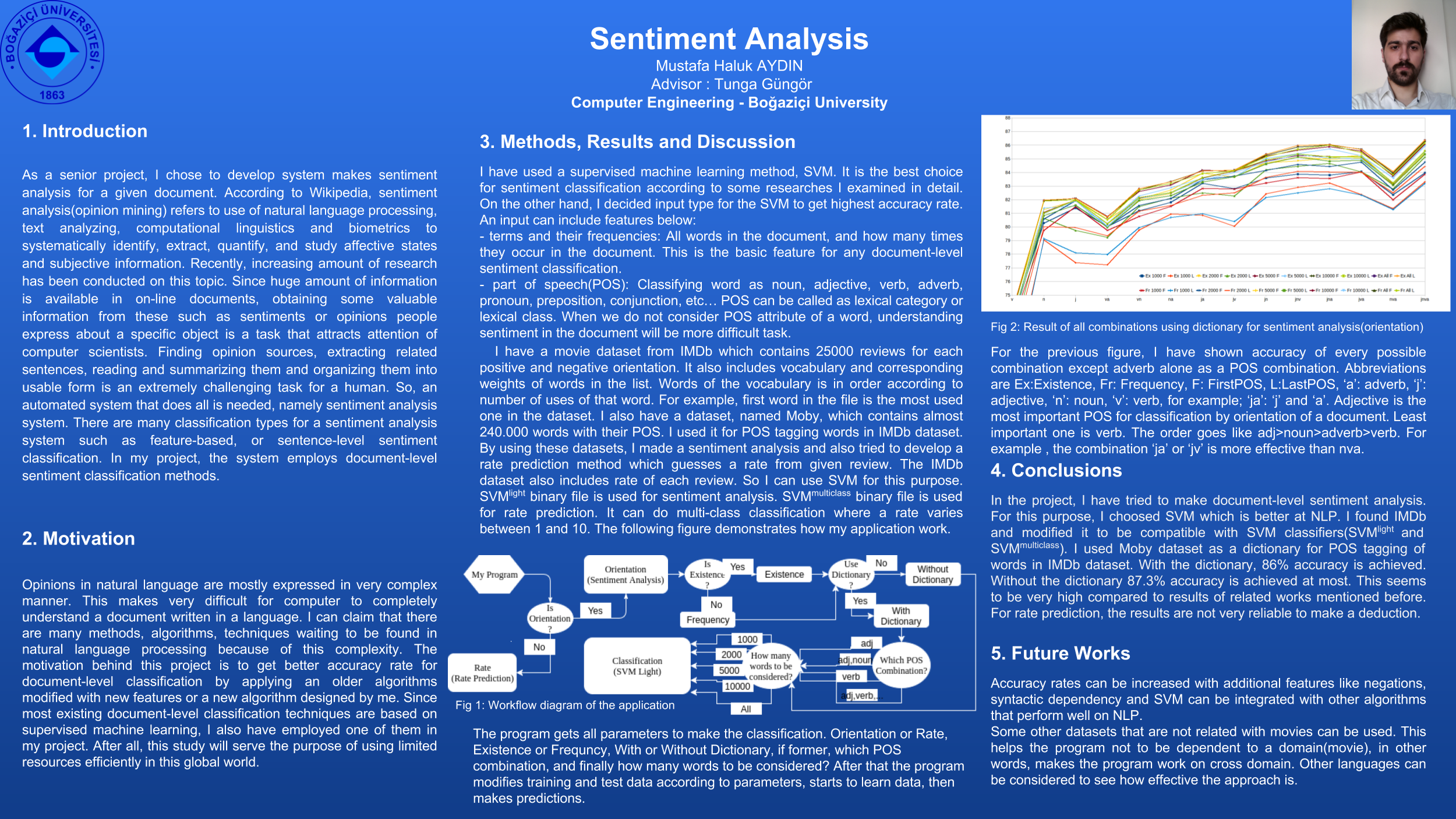 lexical approach for sentiment analysis in Unsupervised method for sentiment analysis in table 6 compares our approach using just basic propagation with five variants of the lexical approach.