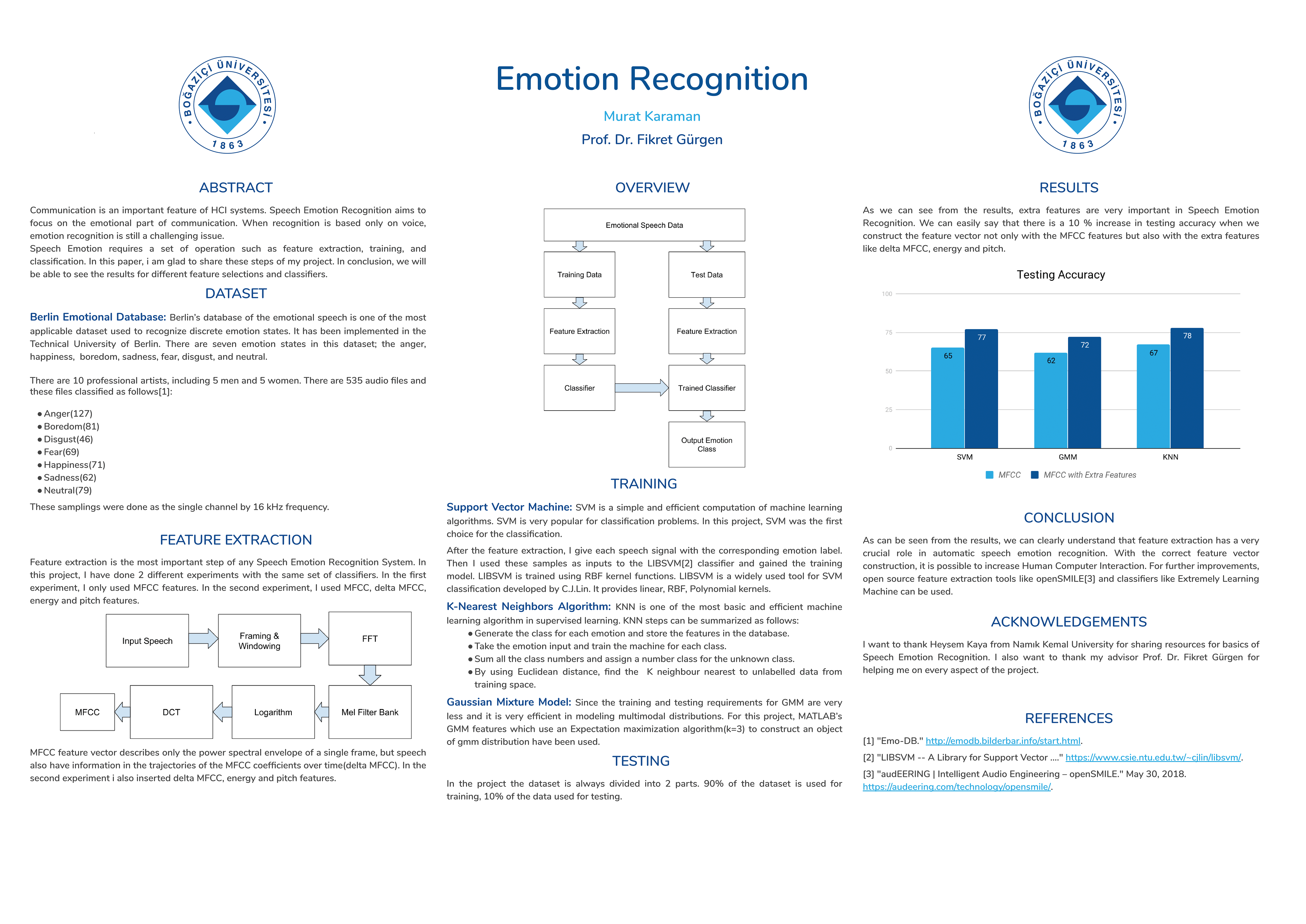 automatic emotion recognition from speech using Design of automatic speech emotion recognition system elena dmitrieva peter the great st petersburg polytechnic university 29 polytechnicheskaya st.